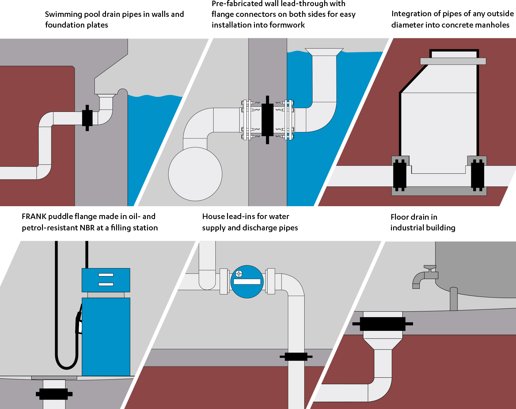 Liquid Level Sensing Using Cdcs besides Video Stratification Buffer Tank SPS furthermore Puddle Flanges in addition Sustainable Water Heating also Kent Ro Uf Water Purifiers Between 12000 To 15000 Rupees. on water tank